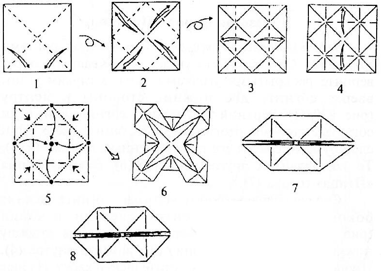 Схема кусудамы классической